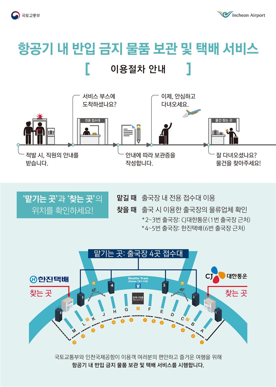 자료/인천공항공사